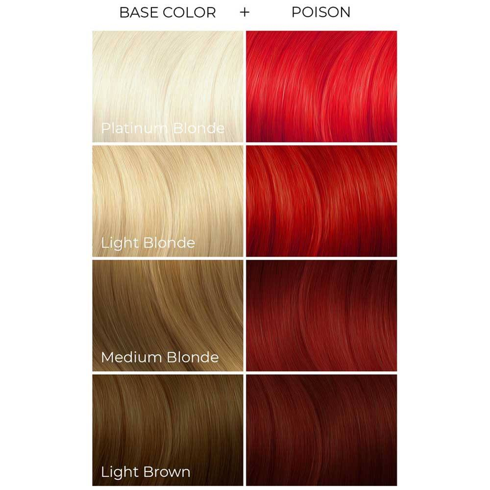 Arctic Fox Poison, semi permanent hair dye red   Attitude Europe